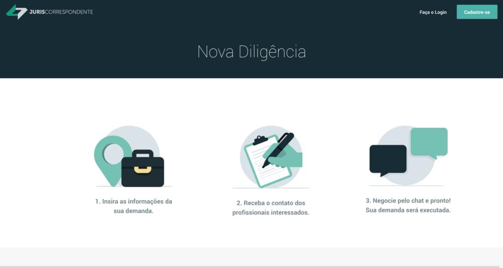 Correspondente Jurídico: juriscorrespondente, uma das plataformas de contratação de advogados correspondentes